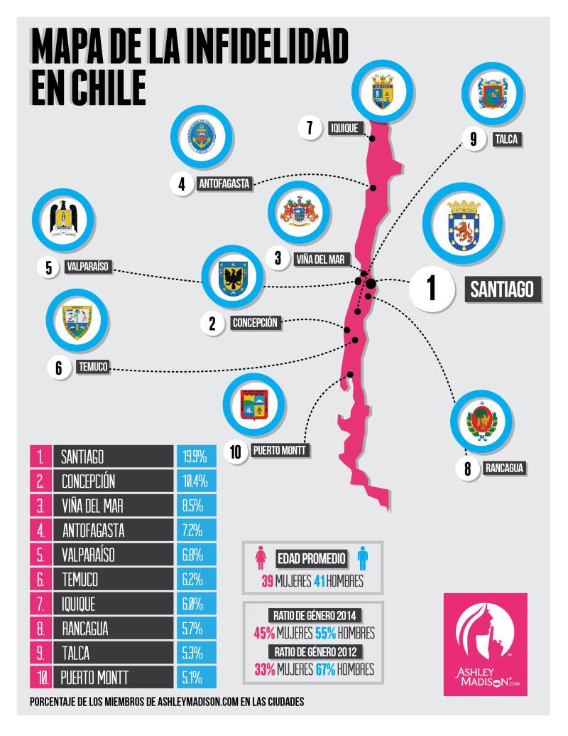 Mujeres infieles antofagasta